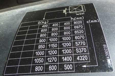 Elektro 3 Rad Still RX20-15